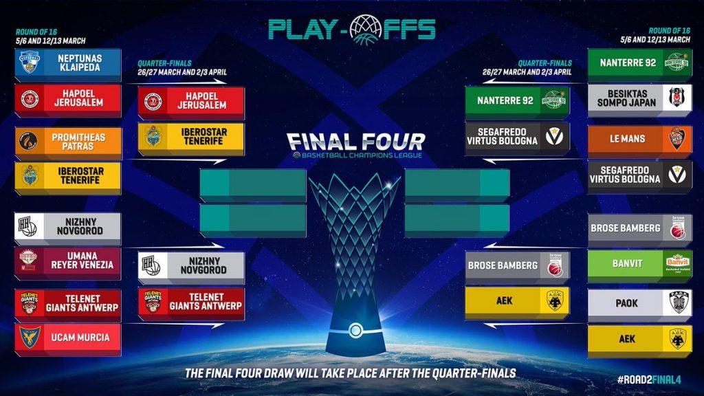 La eliminatoria de cuartos de final ya tiene fechas confirmadas ...
